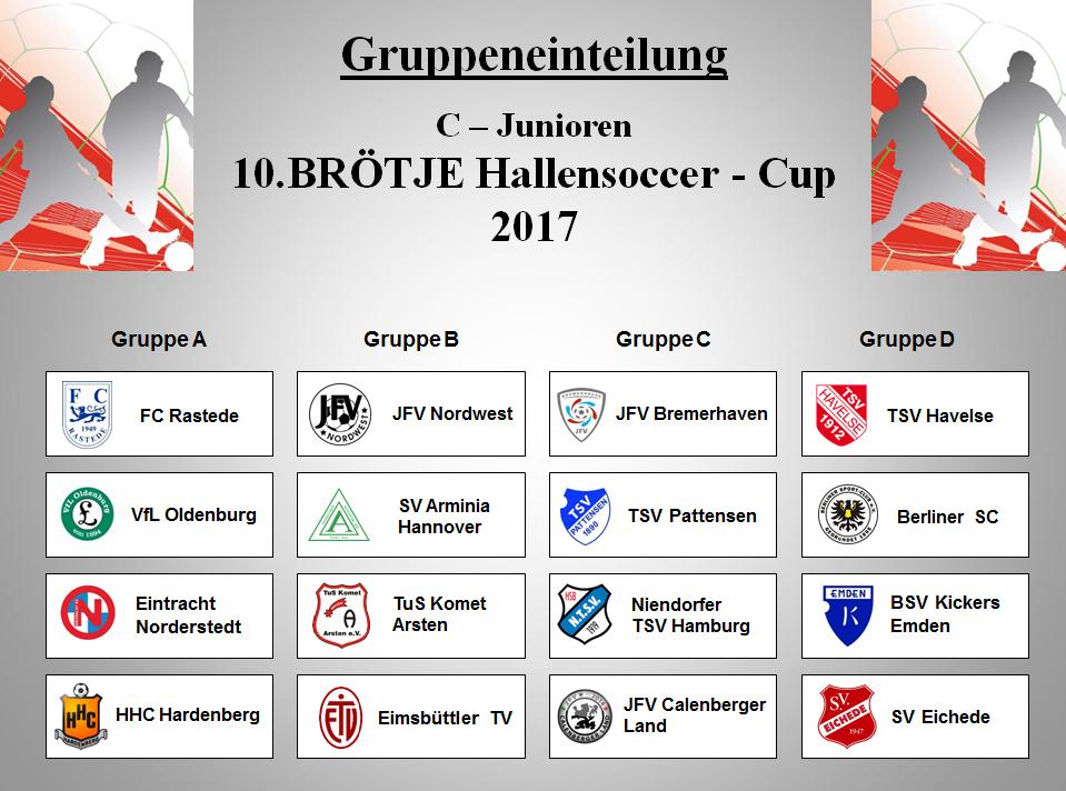 Brötje Cup1